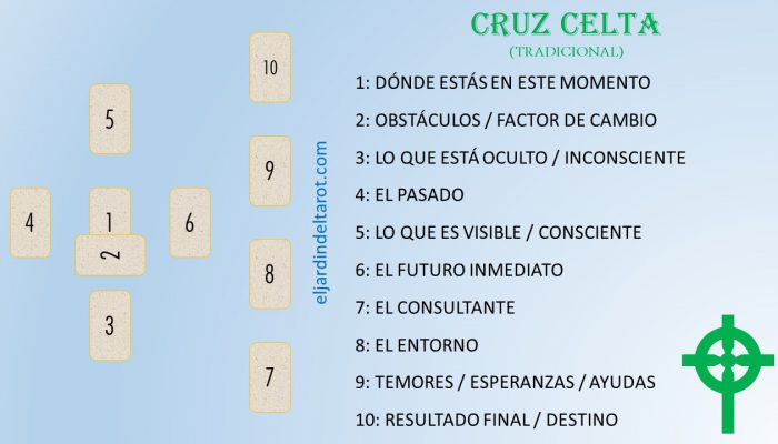 Cruz Celta Tradicional