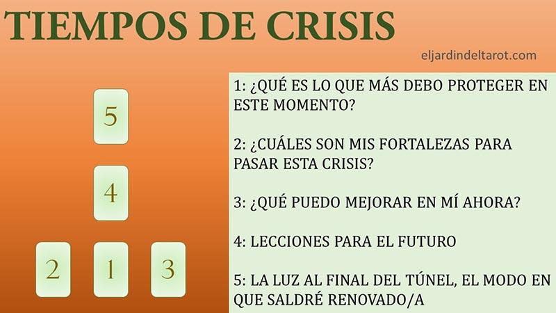 Tirada del Tarot para Tiempos de Crisis