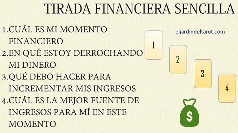 Tirada Financiera sencilla