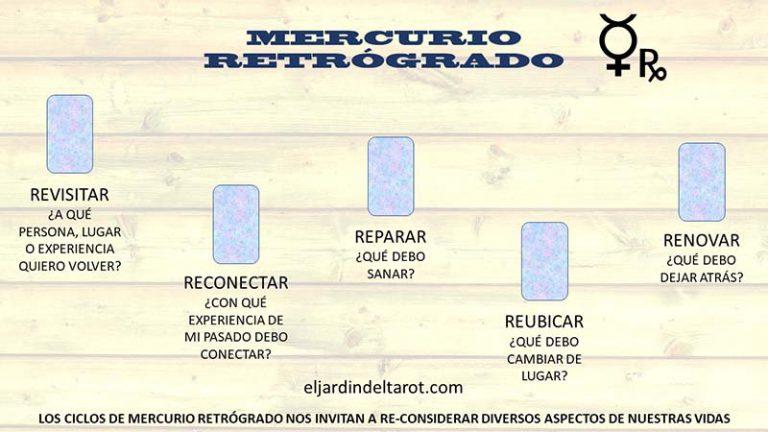 Tirada Mercurio Retrógrado
