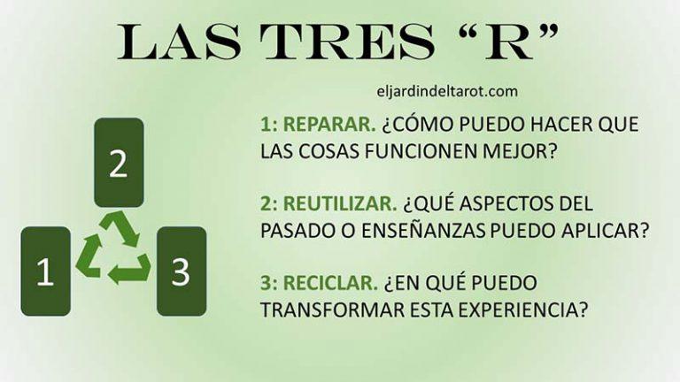 Tirada de las Tres-R
