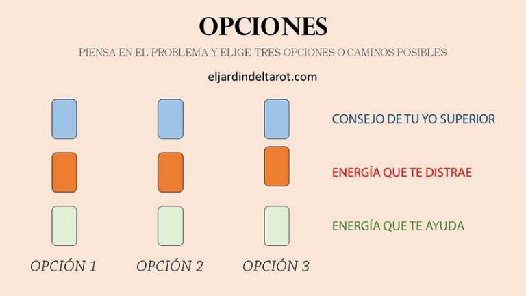 Tirada de las 3 opciones
