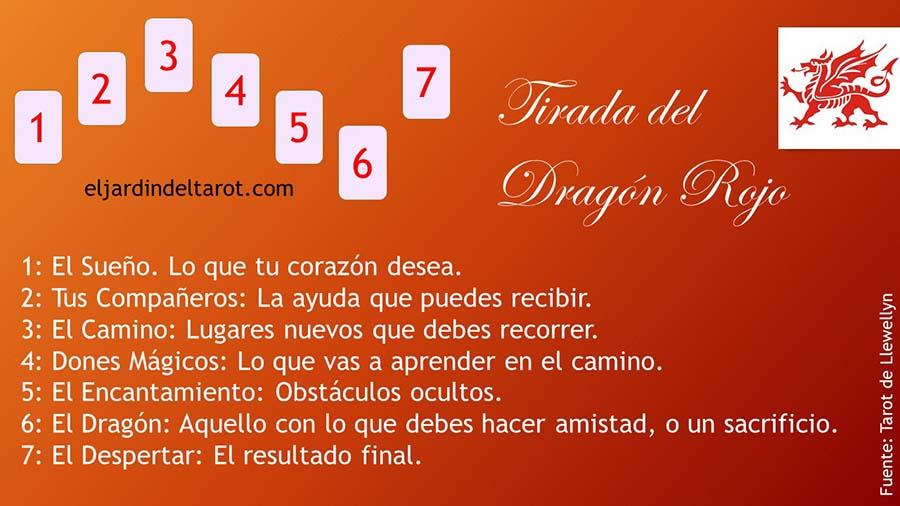 Tirada del Dragón Rojo