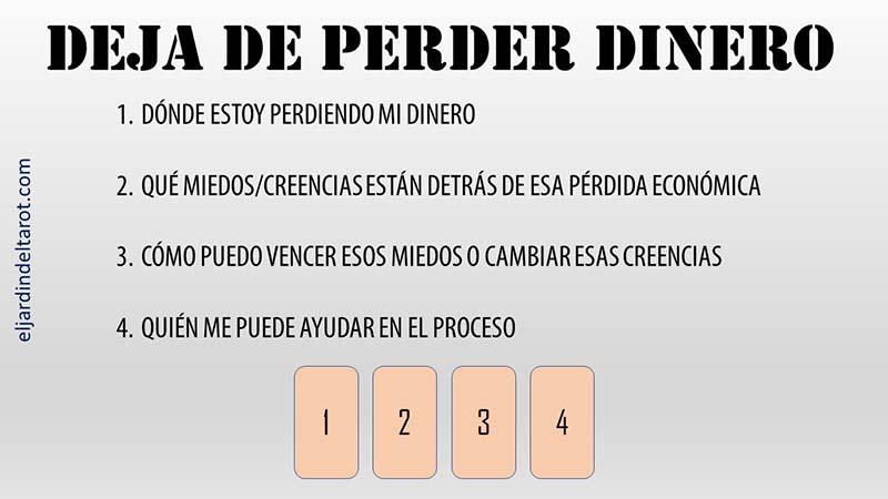 Tirada «Deja de Perder Dinero»