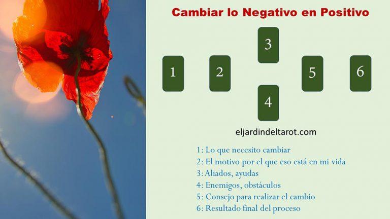 Tirada Cambiar lo Negativo en Positivo